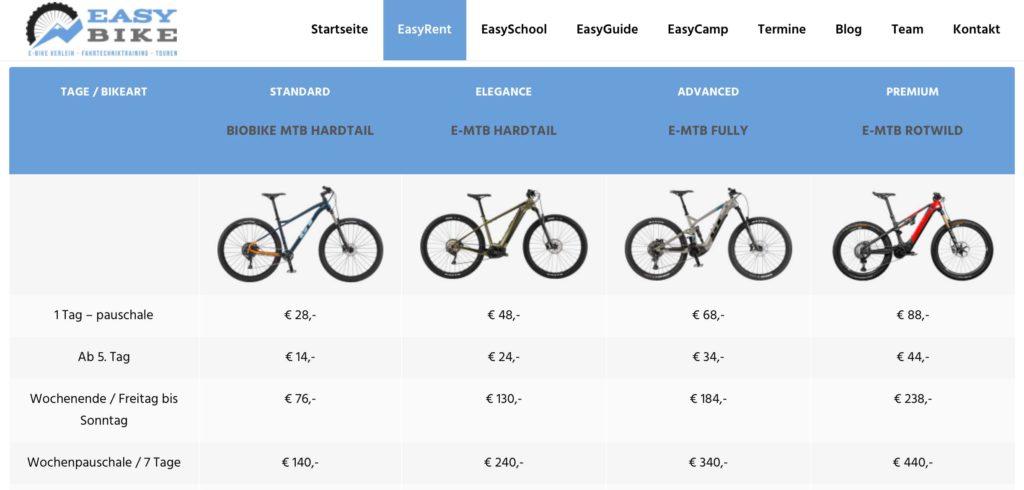 Easy Bike Söll